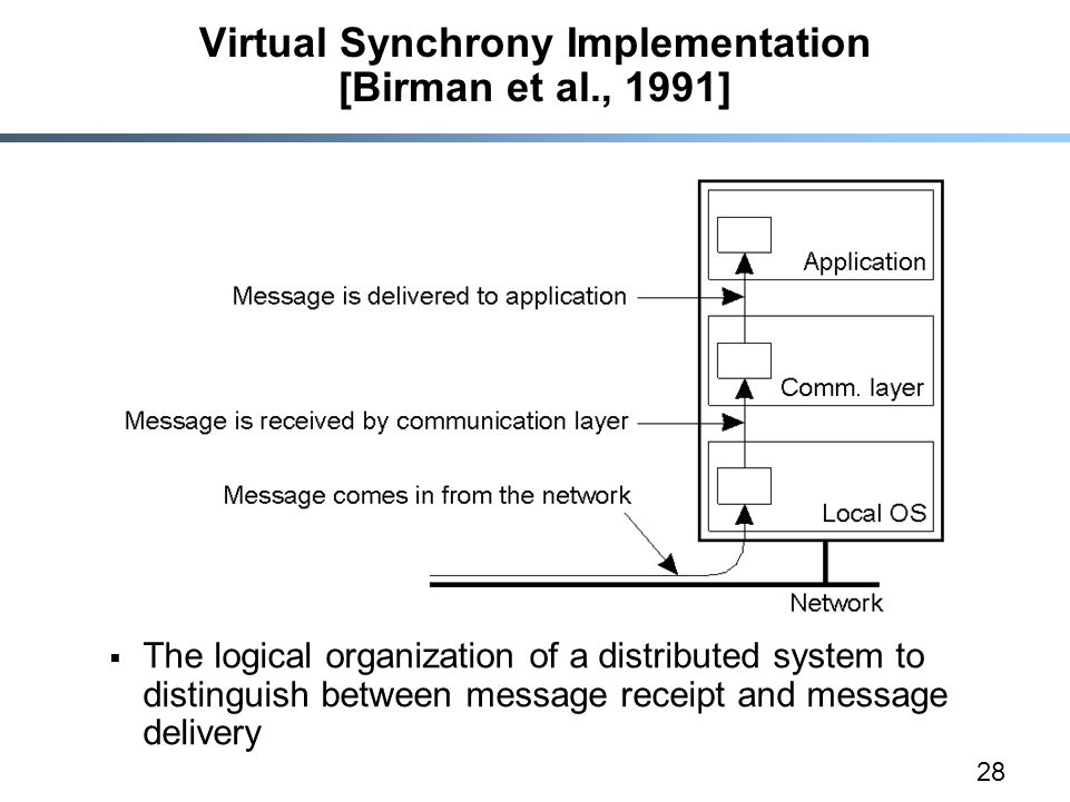 28 Virtual Synchrony Implementation [Birman et al., 1991]  The logical organization of a distributed system to distinguish between message receipt and message delivery