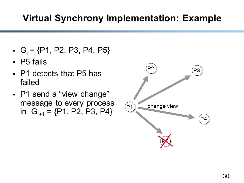 30 Virtual Synchrony Implementation: Example  G i = {P1, P2, P3, P4, P5}  P5 fails  P1 detects that P5 has failed  P1 send a view change message to every process in G i+1 = {P1, P2, P3, P4} P1 P2 P3 P4 P5 change view