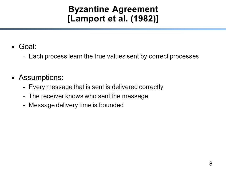 8 Byzantine Agreement [Lamport et al.