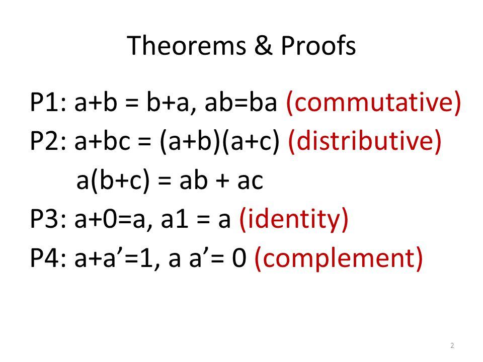 Theorems & Proofs P1: a+b = b+a, ab=ba (commutative) P2: a+bc = (a+b)(a+c) (distributive) a(b+c) = ab + ac P3: a+0=a, a1 = a (identity) P4: a+a'=1, a