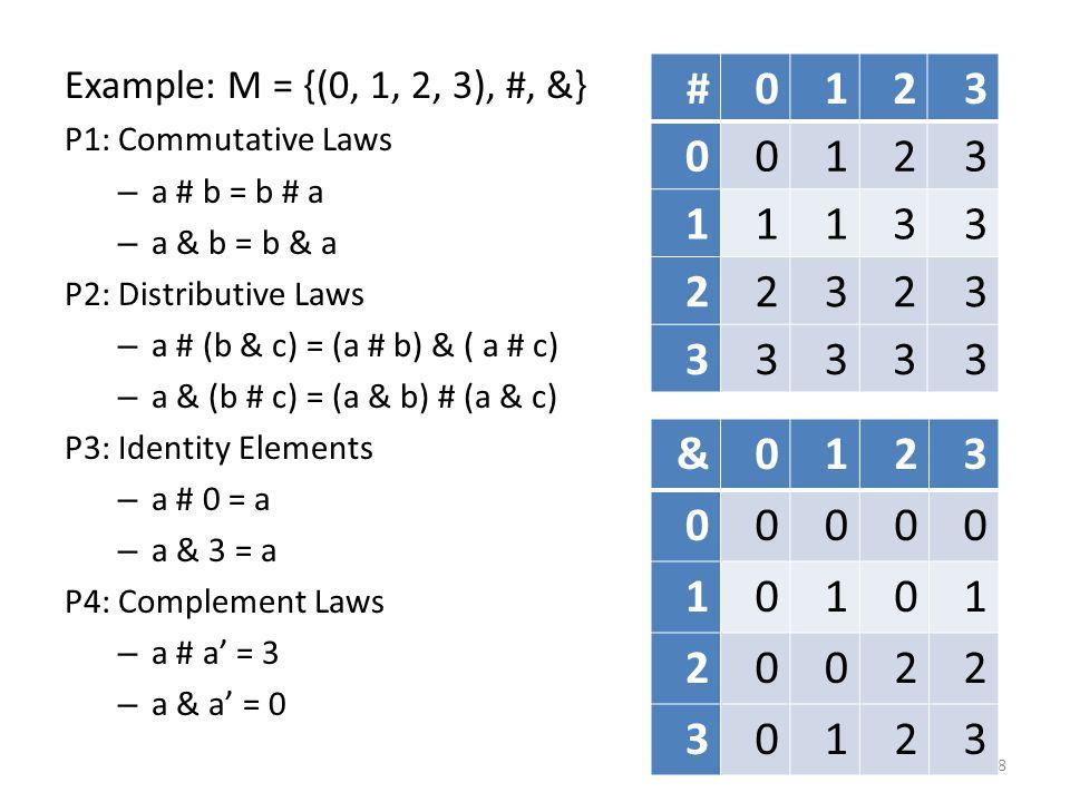 Example: M = {(0, 1, 2, 3), #, &} P1: Commutative Laws – a # b = b # a – a & b = b & a P2: Distributive Laws – a # (b & c) = (a # b) & ( a # c) – a &