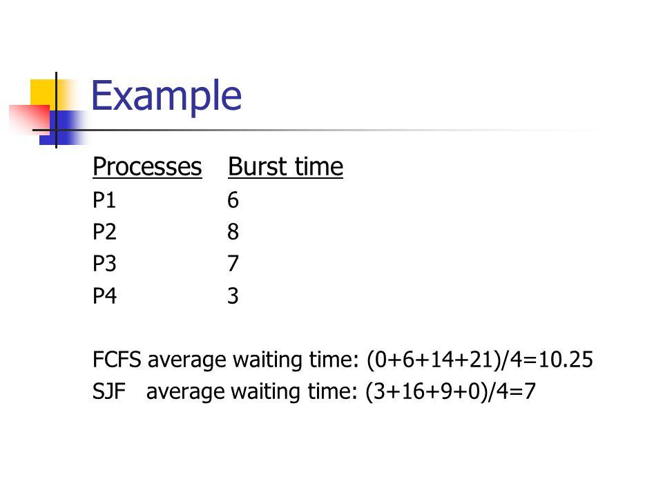 Example Processes Burst time P1 6 P2 8 P3 7 P4 3 FCFS average waiting time: (0+6+14+21)/4=10.25 SJF average waiting time: (3+16+9+0)/4=7