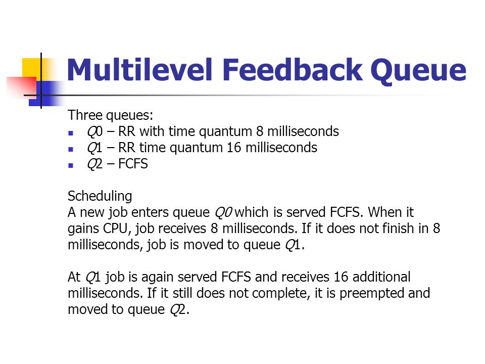 Multilevel Feedback Queue Three queues: Q0 – RR with time quantum 8 milliseconds Q1 – RR time quantum 16 milliseconds Q2 – FCFS Scheduling A new job enters queue Q0 which is served FCFS.