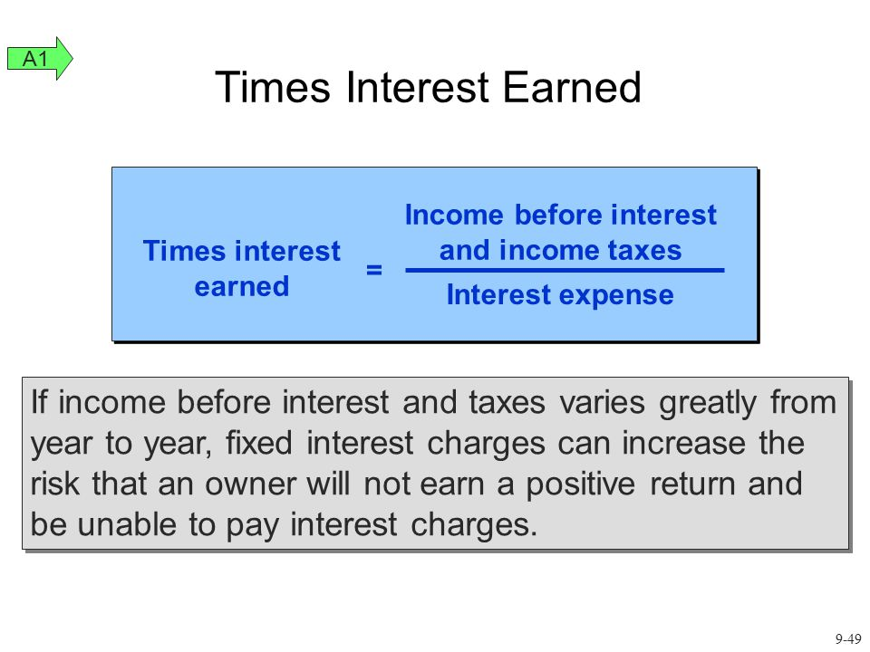 If income before interest and taxes varies greatly from year to year, fixed interest charges can increase the risk that an owner will not earn a posit