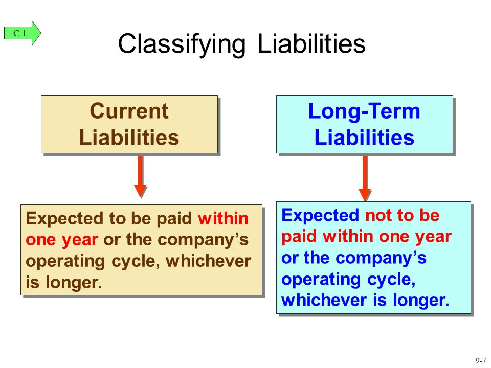 Uncertainty in Liabilities (pages 357 -58) Uncertainty in Whom to Pay Uncertainty in When to Pay OR to Provide services Uncertainty in How Much to Pay 9-8 Answers to the following questions are often decided when a liability is incurred; however, one or more may be uncertain for some liabilities.