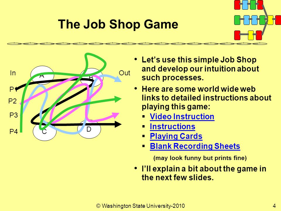 © Washington State University-20104 The Job Shop Game Let's use this simple Job Shop and develop our intuition about such processes.