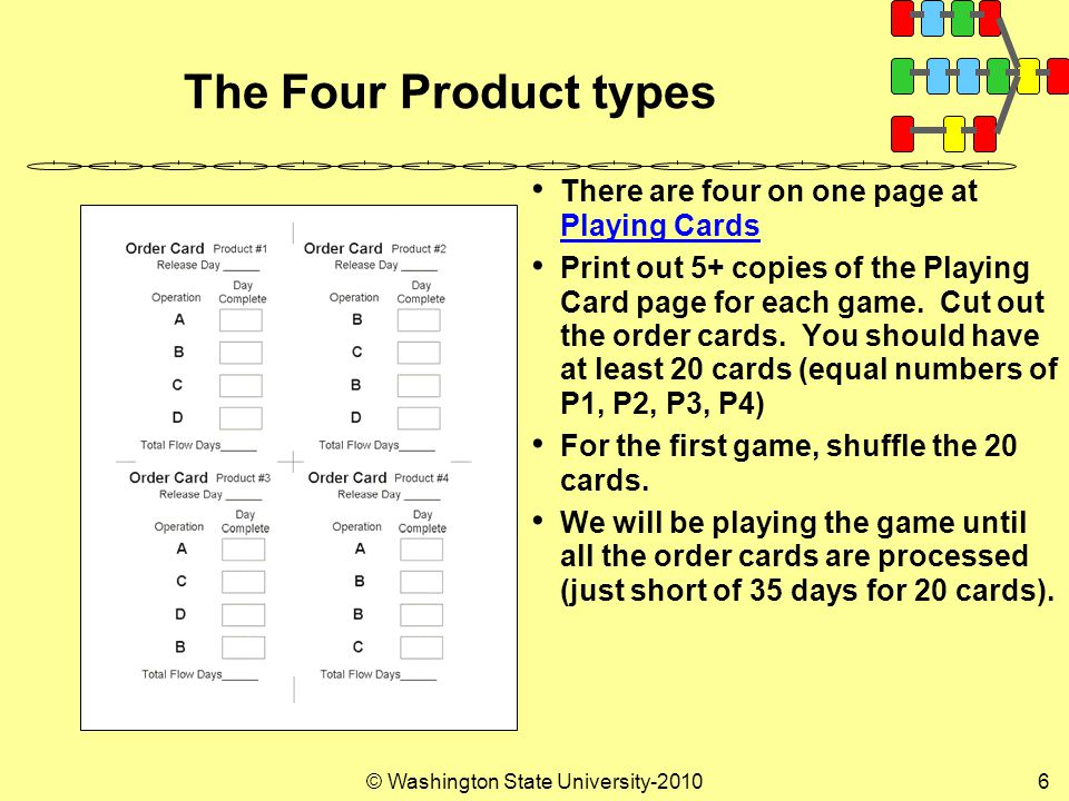 © Washington State University-20106 The Four Product types There are four on one page at Playing Cards Playing Cards Print out 5+ copies of the Playing Card page for each game.