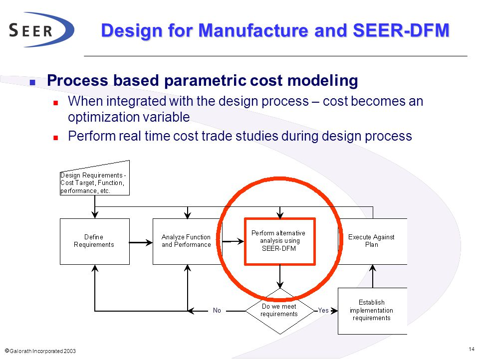  Galorath Incorporated 2003 14 Design for Manufacture and SEER-DFM Process based parametric cost modeling When integrated with the design process –