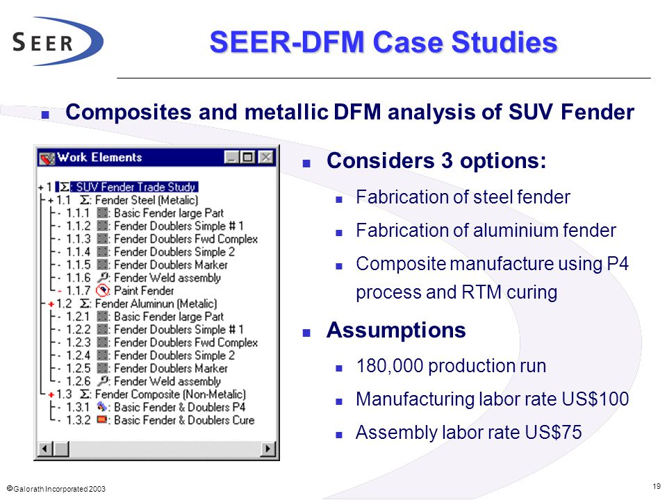  Galorath Incorporated 2003 19 SEER-DFM Case Studies Composites and metallic DFM analysis of SUV Fender Considers 3 options: Fabrication of steel fe