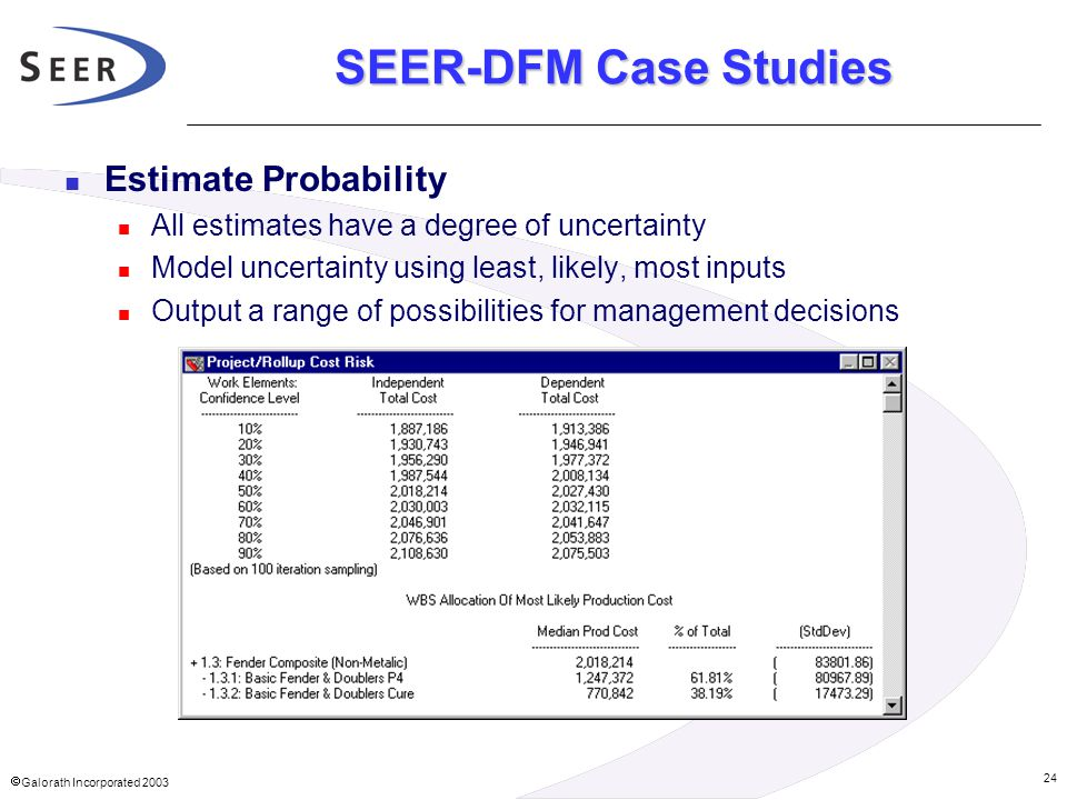  Galorath Incorporated 2003 24 SEER-DFM Case Studies Estimate Probability All estimates have a degree of uncertainty Model uncertainty using least,