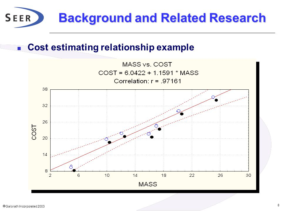  Galorath Incorporated 2003 8 Background and Related Research Cost estimating relationship example