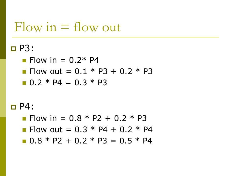 Flow in = flow out  P3: Flow in = 0.2* P4 Flow out = 0.1 * P3 + 0.2 * P3 0.2 * P4 = 0.3 * P3  P4: Flow in = 0.8 * P2 + 0.2 * P3 Flow out = 0.3 * P4 + 0.2 * P4 0.8 * P2 + 0.2 * P3 = 0.5 * P4