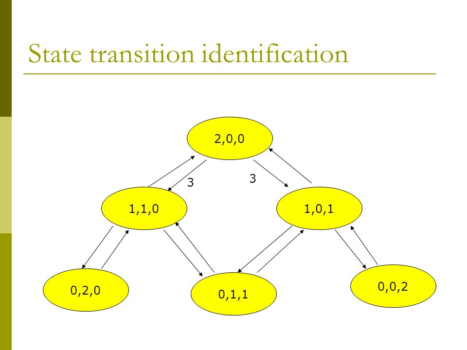 State transition identification 2,0,0 1,0,11,1,0 0,0,2 0,2,0 0,1,1 3 3