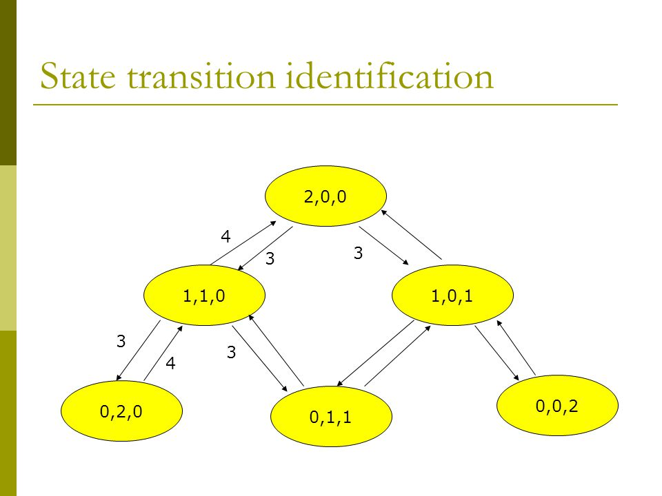 State transition identification 2,0,0 1,0,11,1,0 0,0,2 0,2,0 0,1,1 3 3 3 3 4 4
