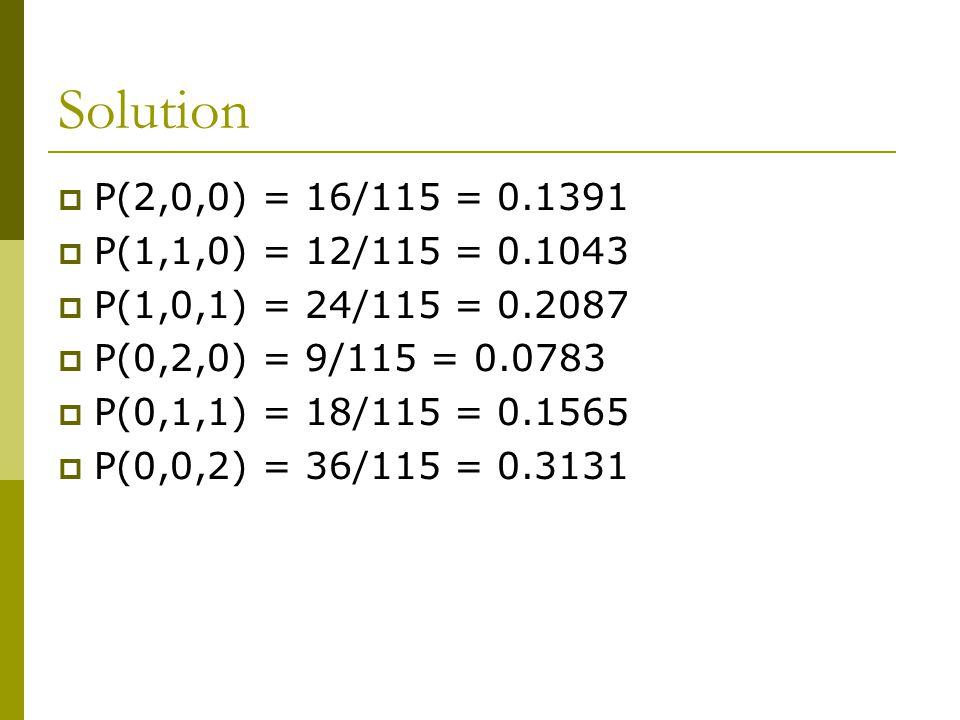 Solution  P(2,0,0) = 16/115 = 0.1391  P(1,1,0) = 12/115 = 0.1043  P(1,0,1) = 24/115 = 0.2087  P(0,2,0) = 9/115 = 0.0783  P(0,1,1) = 18/115 = 0.1565  P(0,0,2) = 36/115 = 0.3131