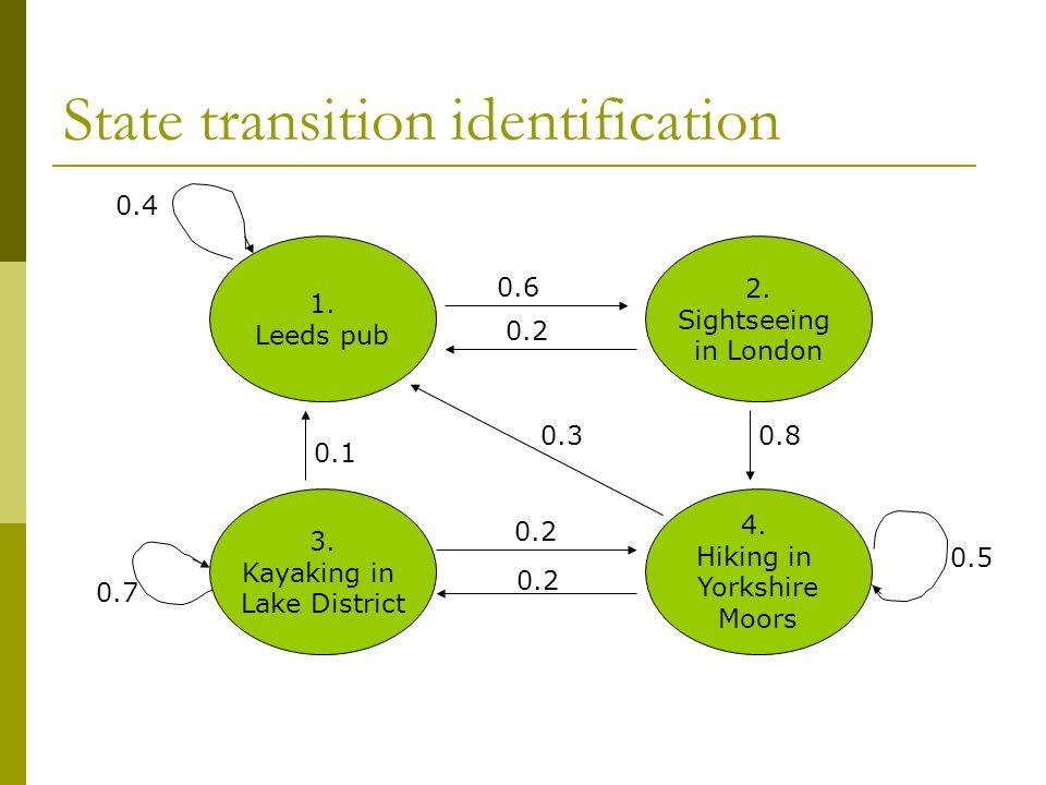 State transition identification 2,0,0 1,0,11,1,0 0,0,2 0,2,0 0,1,1 3 3