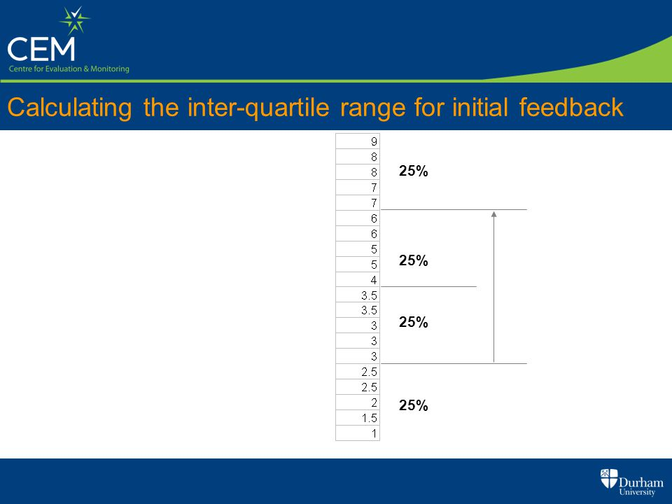 Calculating the inter-quartile range for initial feedback 25%