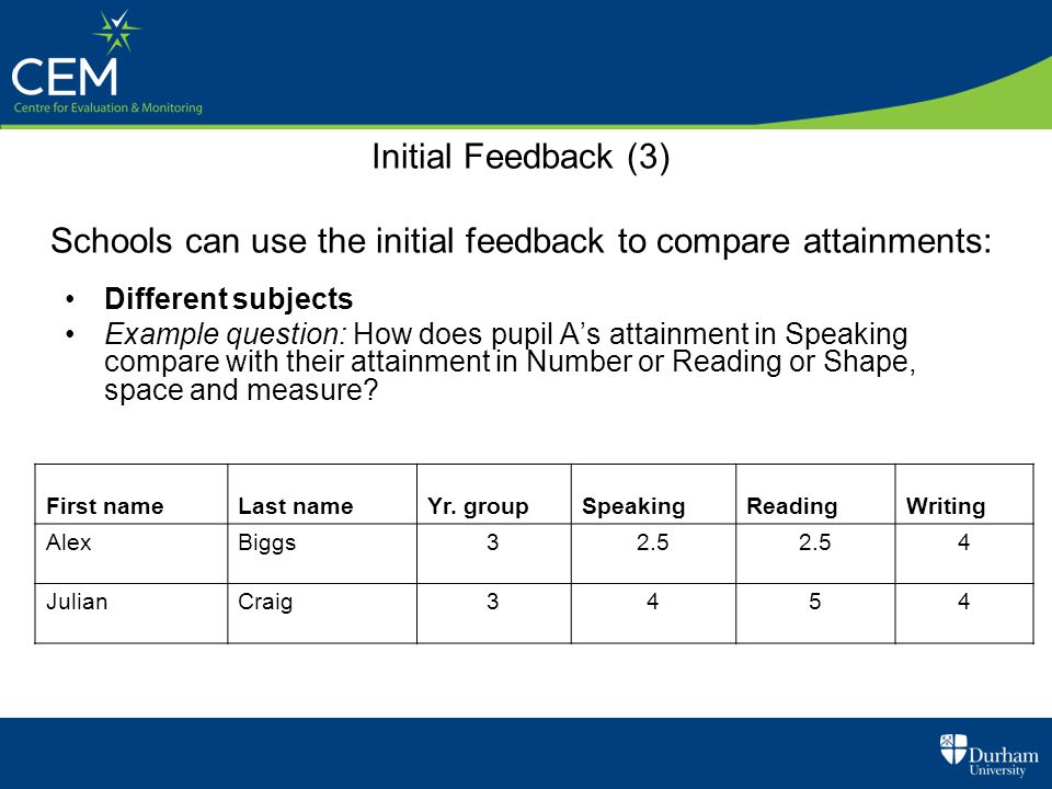 Initial Feedback (3) Schools can use the initial feedback to compare attainments: Different subjects Example question: How does pupil A's attainment i