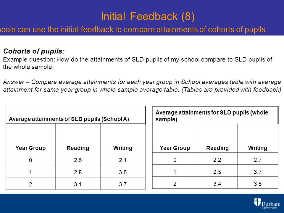 Initial Feedback (8) Schools can use the initial feedback to compare attainments of cohorts of pupils. Average attainments of SLD pupils (School A) Ye