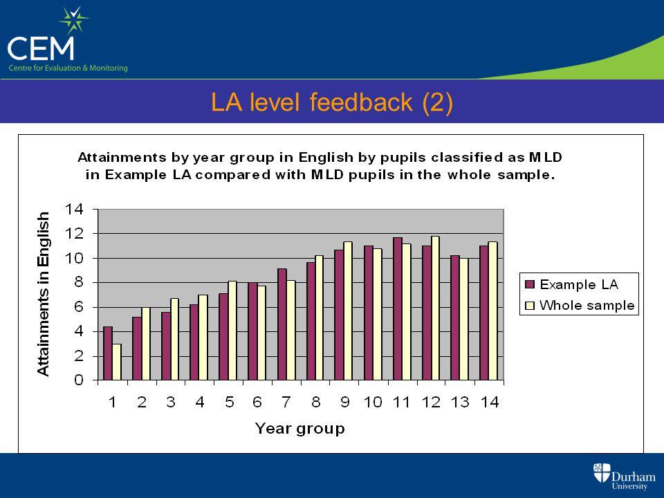 LA level feedback (2)
