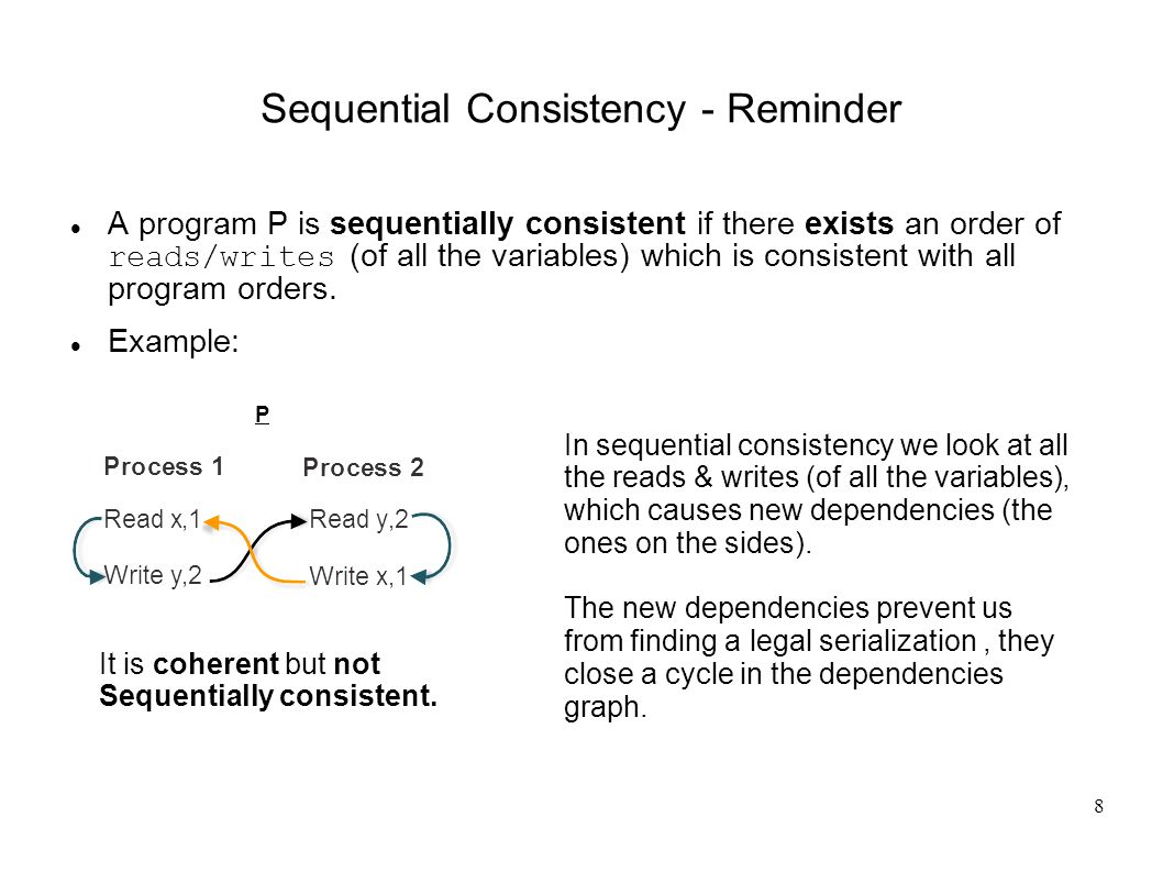 8 Sequential Consistency - Reminder A program P is sequentially consistent if there exists an order of reads/writes (of all the variables) which is consistent with all program orders.