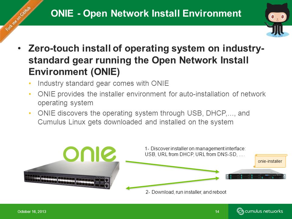 ONIE - Open Network Install Environment Zero-touch install of operating system on industry- standard gear running the Open Network Install Environment