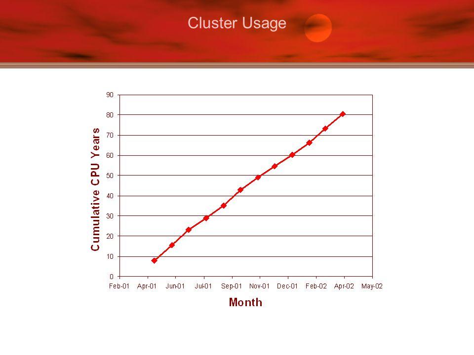Cluster Usage