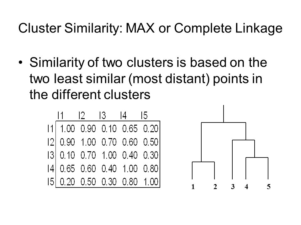 Cluster Similarity: MAX or Complete Linkage Similarity of two clusters is based on the two least similar (most distant) points in the different cluste