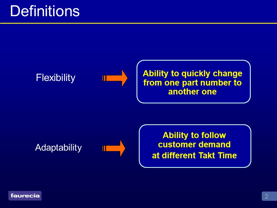 2 Definitions Flexibility Ability to follow customer demand at different Takt Time Ability to quickly change from one part number to another one Adaptability