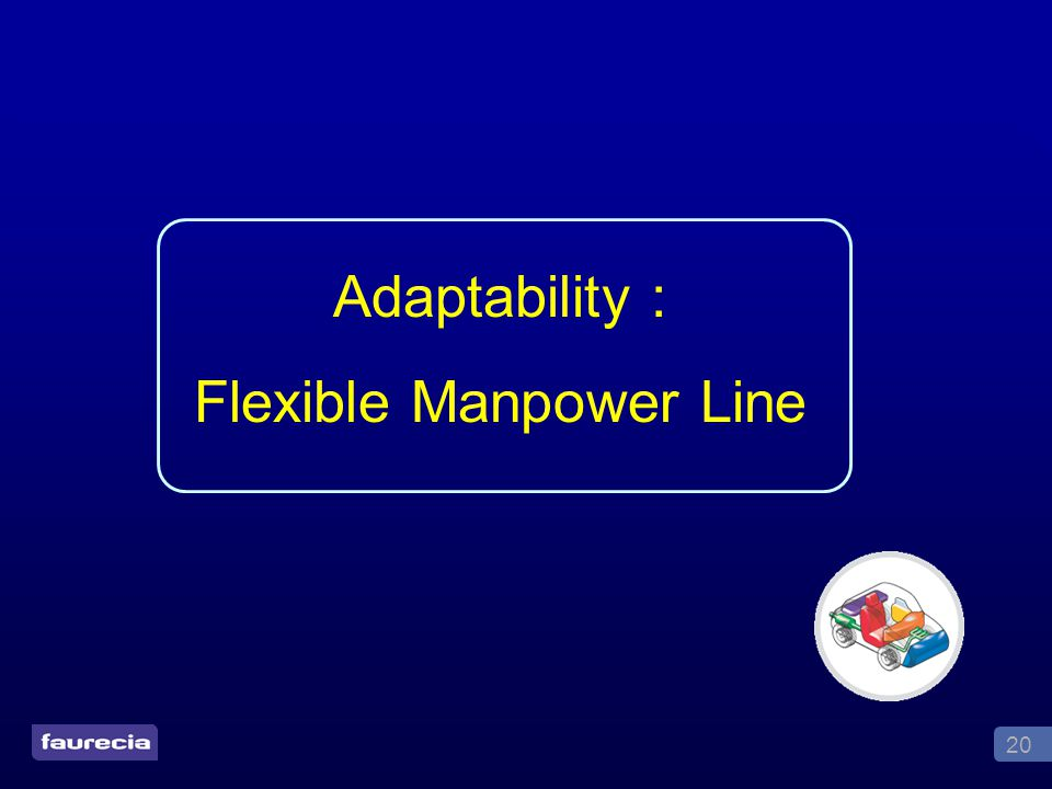 20 Adaptability : Flexible Manpower Line