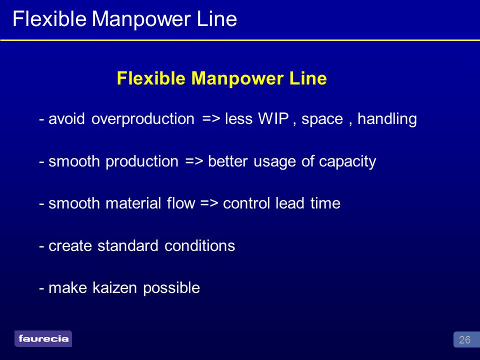 26 - avoid overproduction => less WIP, space, handling - smooth production => better usage of capacity - smooth material flow => control lead time - create standard conditions - make kaizen possible Flexible Manpower Line