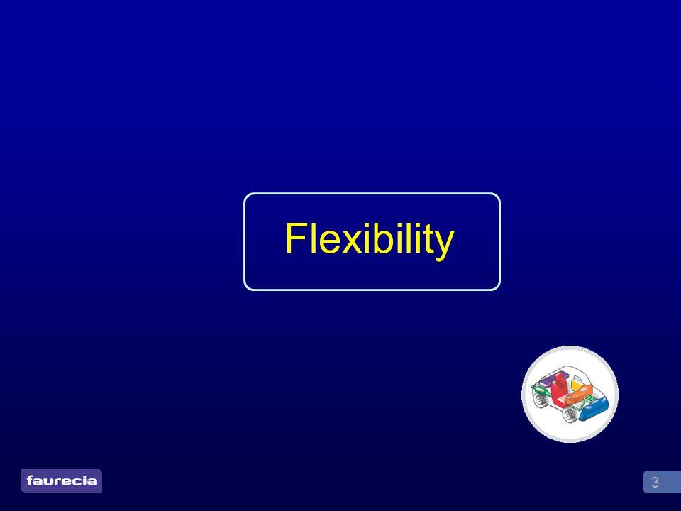 3 Flexibility