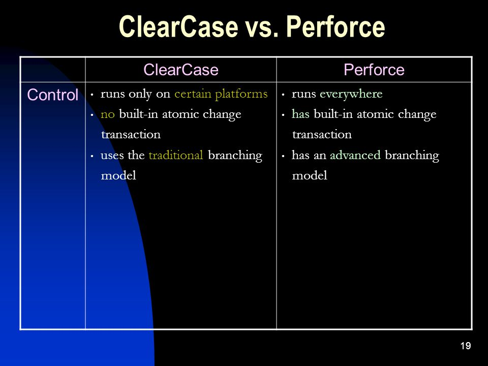 19 ClearCase vs.
