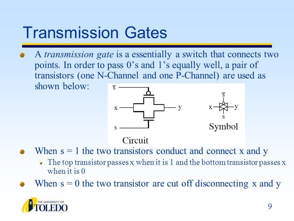 10 Transmission Gates Pass transistors produce degraded outputs Transmission gates pass both 0 and 1 well symbols
