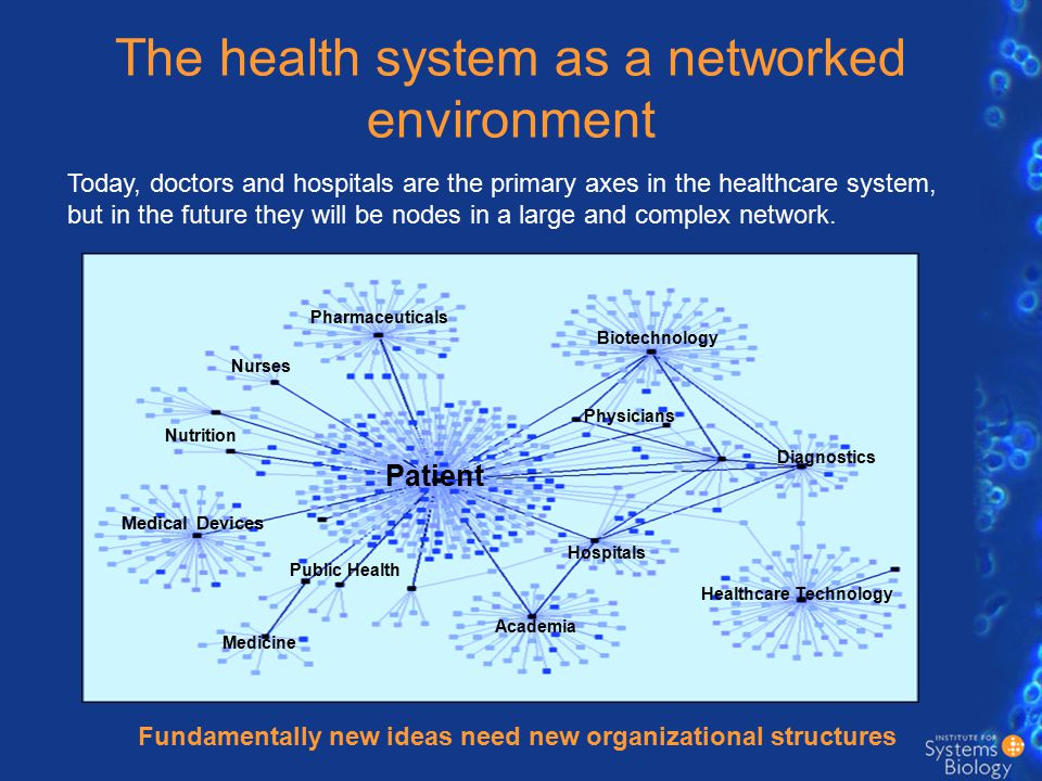 The health system as a networked environment Patient Pharmaceuticals Today, doctors and hospitals are the primary axes in the healthcare system, but i