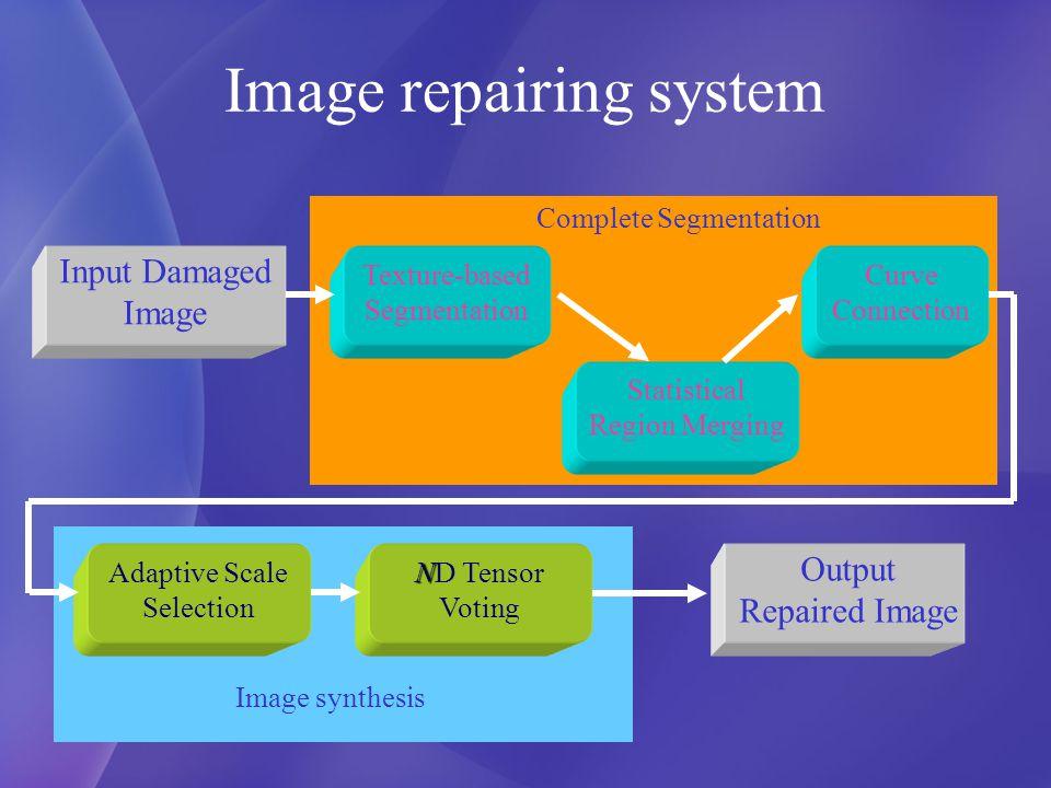Segmentation JSEG [Deng and Manjunath 2001] –color quantization –spatial segmentation Mean shift [Comanicu and Meer 2002] Deterministic Annealing Framework [Hofmann et al 1998]