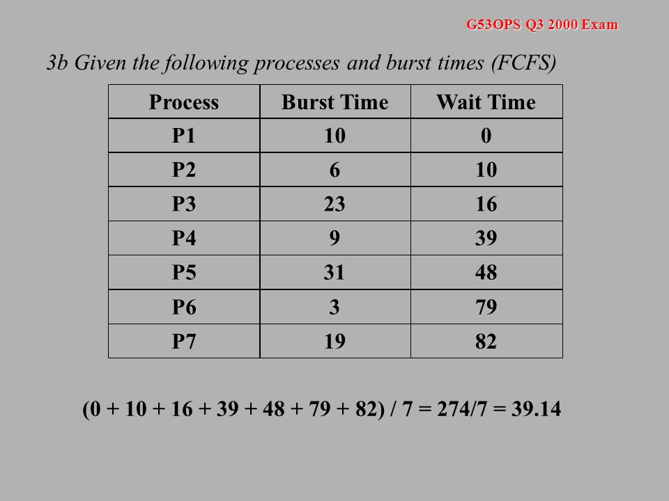 G53OPS Q3 2000 Exam 3b Given the following processes and burst times (FCFS) (0 + 10 + 16 + 39 + 48 + 79 + 82) / 7 = 274/7 = 39.14 ProcessBurst Time P110 P26 P323 P49 P531 P63 P719 Wait Time 0 10 16 39 48 79 82