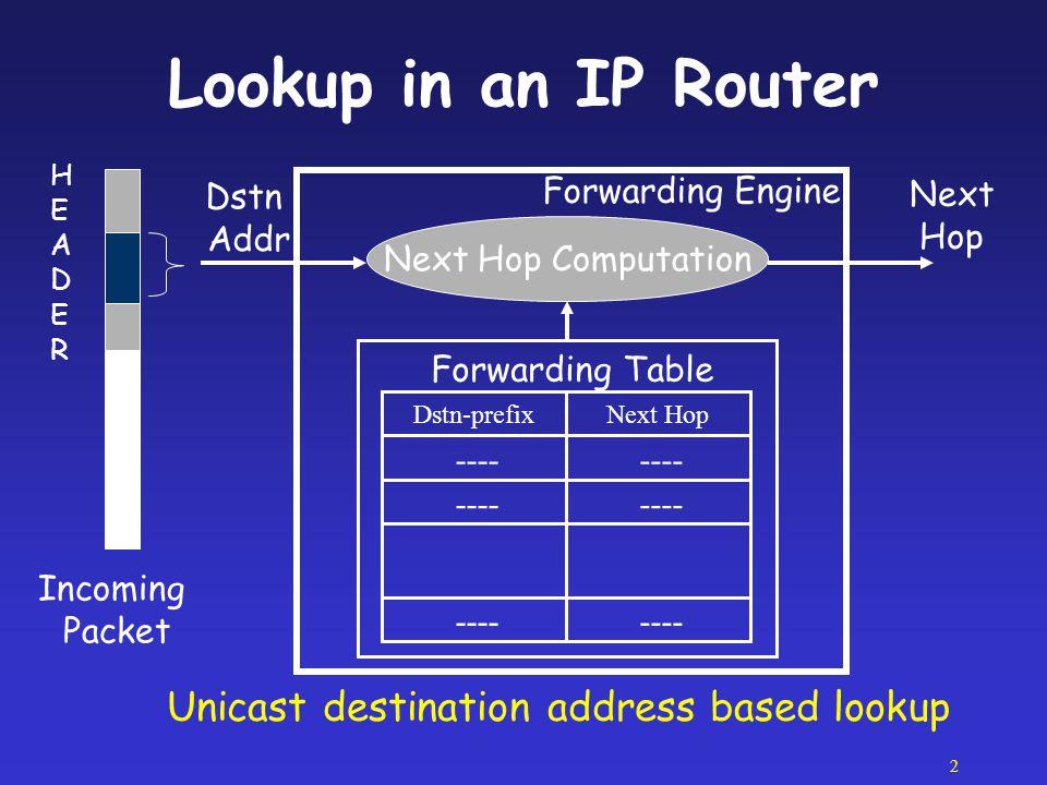 3 IP Lookup = Longest Prefix Matching 103.23.122/23171.3.2.22 103.23/16 101.1/16 101.20/13 100/9 171.3.2.4 120.33.32.98 320.3.3.1 10.0.0.111 PrefixNext-hop Forwarding Table Find the longest prefix matching the incoming destination address 103.23.122.7 171.3.2.22