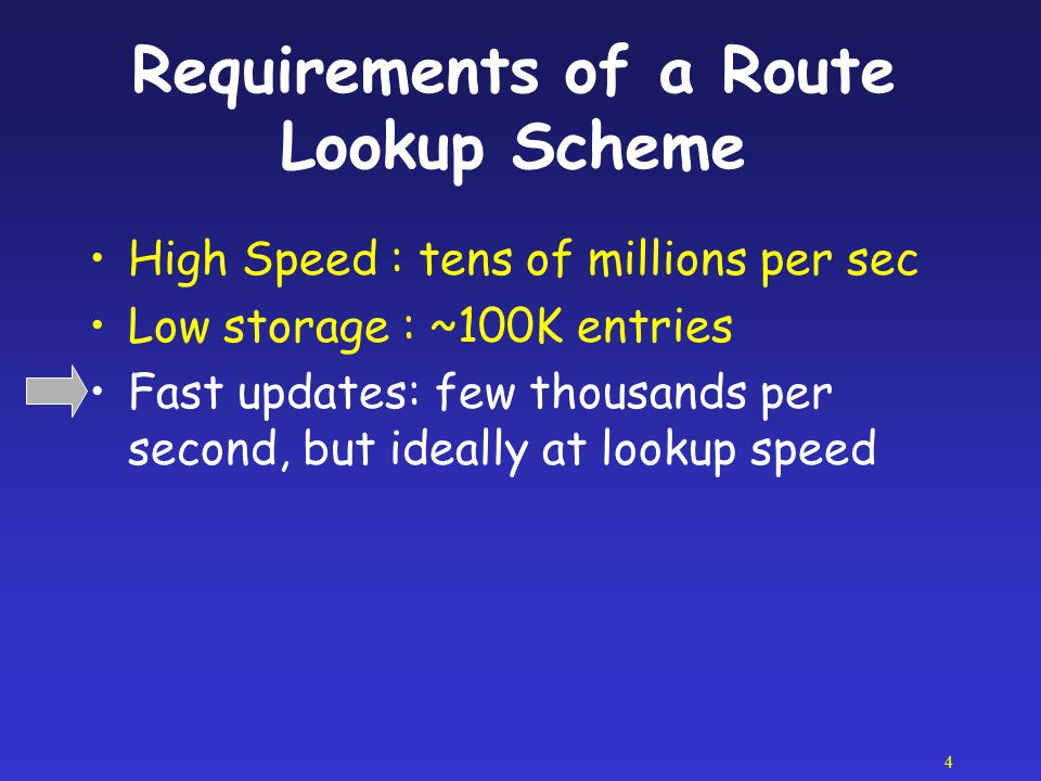 4 Requirements of a Route Lookup Scheme High Speed : tens of millions per sec Low storage : ~100K entries Fast updates: few thousands per second, but