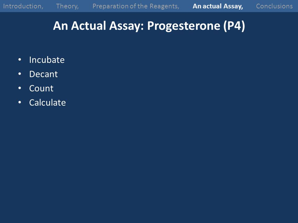 An Actual Assay: Progesterone (P4) Incubate Decant Count Calculate Introduction, Theory, Preparation of the Tracer, An actual Assay, ConclusionsIntrod