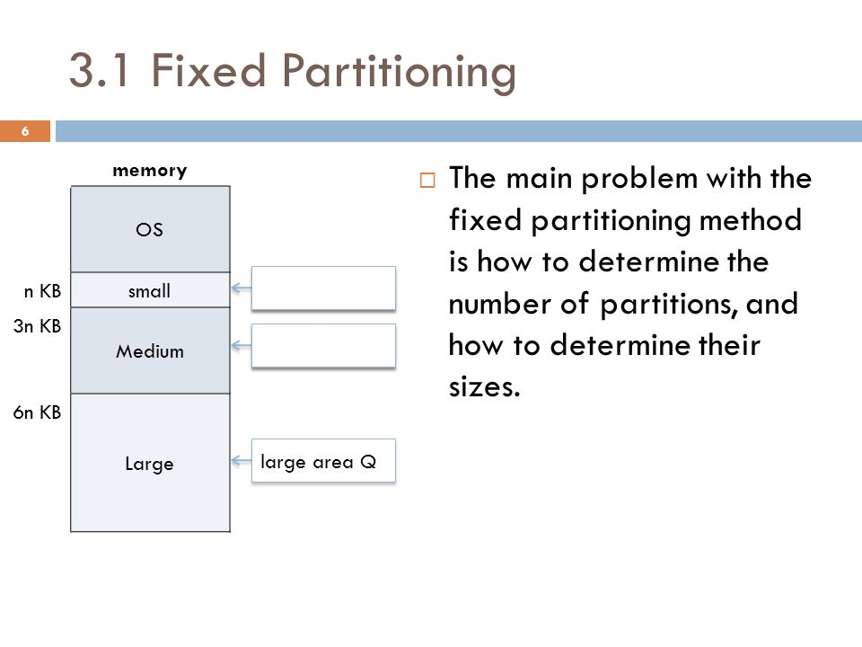 3.1 Fixed Partitioning  The main problem with the fixed partitioning method is how to determine the number of partitions, and how to determine their sizes.