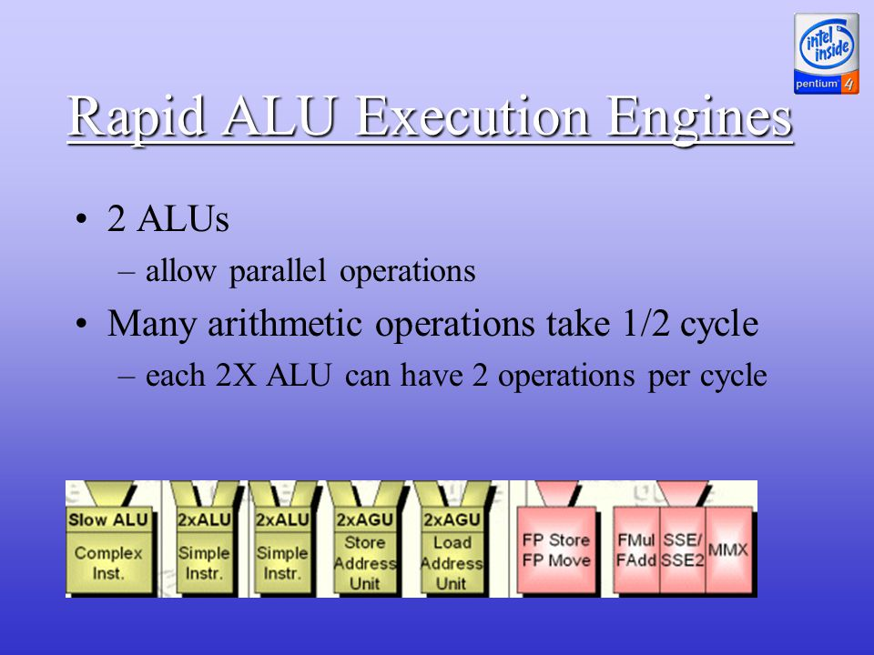 Rapid ALU Execution Engines 2 ALUs –allow parallel operations Many arithmetic operations take 1/2 cycle –each 2X ALU can have 2 operations per cycle