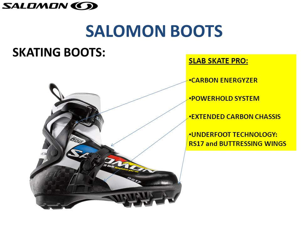 SALOMON BOOTS SKATING BOOTS: SLAB SKATE PRO: CARBON ENERGYZER POWERHOLD SYSTEM EXTENDED CARBON CHASSIS UNDERFOOT TECHNOLOGY: RS17 and BUTTRESSING WINGS