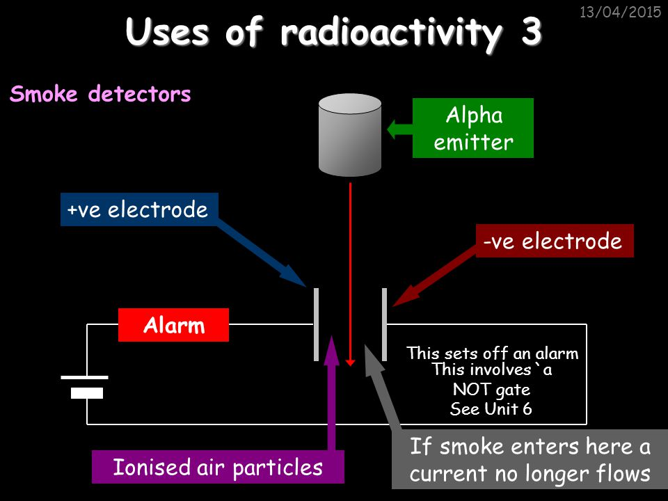 13/04/2015 Uses of radioactivity 2 Rollers Beta emitter Beta detector Paper This is used to make sure the paper/steel is the correct thickness. The pr