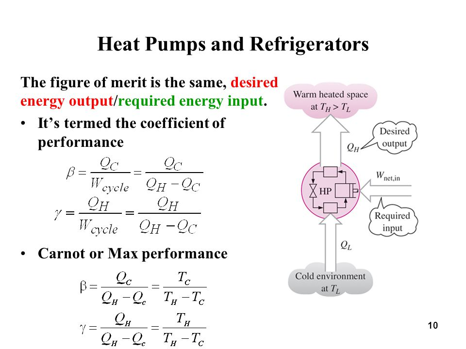 Heat Pumps and Refrigerators The figure of merit is the same, desired energy output/required energy input. It's termed the coefficient of performance