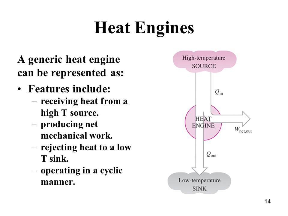 Heat Engines A generic heat engine can be represented as: Features include: –receiving heat from a high T source. –producing net mechanical work. –rej