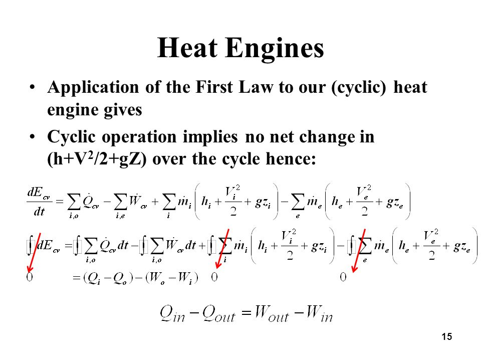Heat Engines Application of the First Law to our (cyclic) heat engine gives Cyclic operation implies no net change in (h+V 2 /2+gZ) over the cycle hen