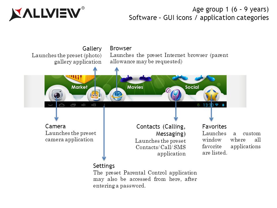 Age group 1 (6 – 9 years) Software – GUI icons / application categories Camera Launches the preset camera application Contacts (Calling, Messaging) La