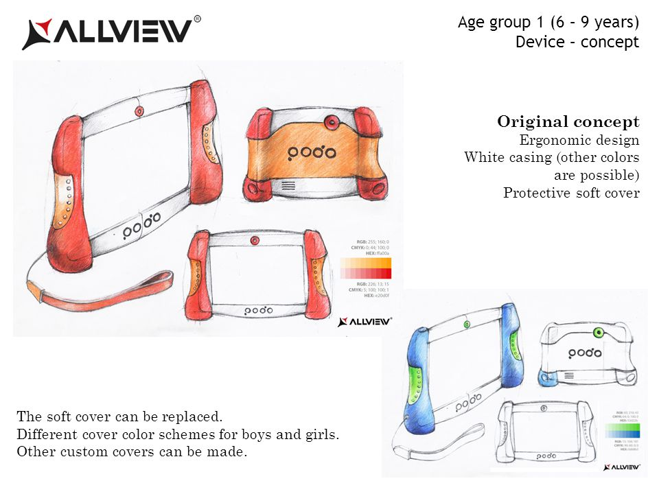 Age group 1 (6 – 9 years) Device – concept Original concept Ergonomic design White casing (other colors are possible) Protective soft cover The soft cover can be replaced.