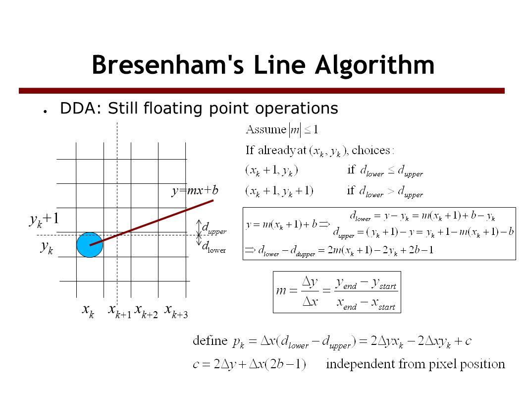 Bresenham s Line Algorithm ● DDA: Still floating point operations x k+1 xkxk ykyk yk+1yk+1 y=mx+b d upper d lower x k+2 x k+3
